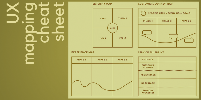Awesome UX mapping cheat sheet for experienced designers on