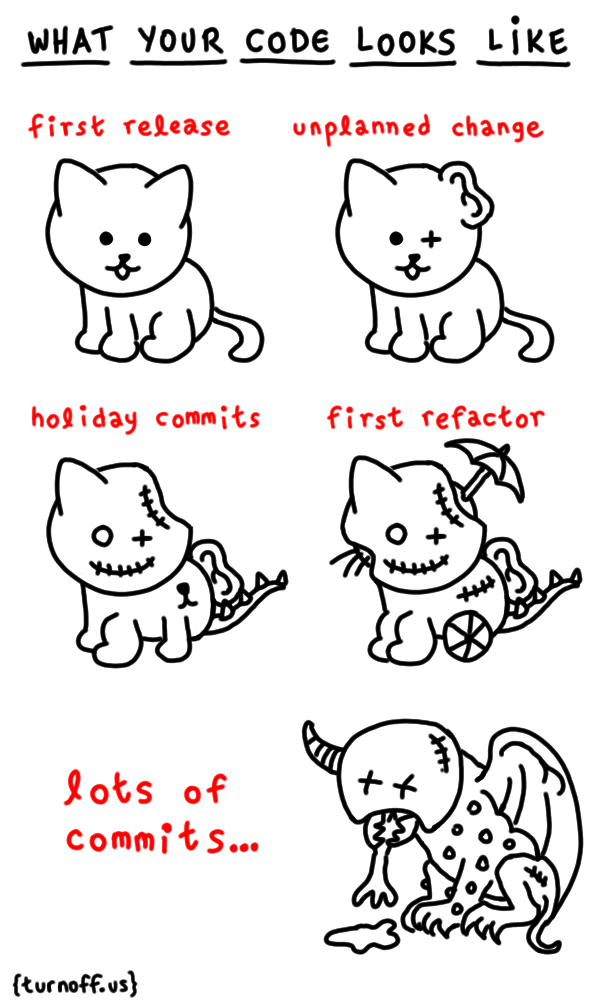 What commits and refactoring do to your code? Syndicode humor