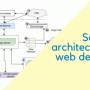 The basic software architecture concepts for the web developer