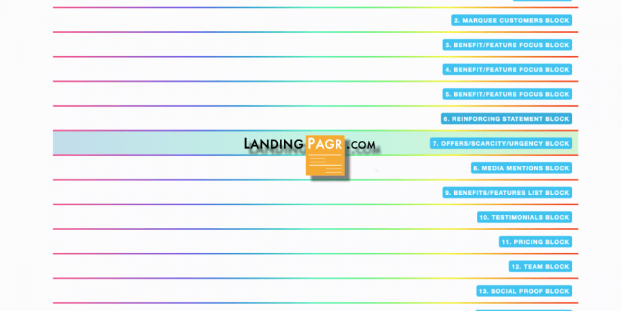 Landing Pagr is a tool to write your landing page copy on